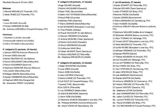 Résultats Dieuze 23-03-2014